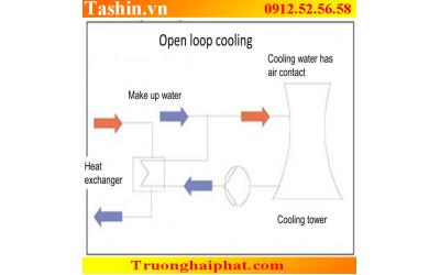 Tháp giải nhiệt nước cooling tower là gì?